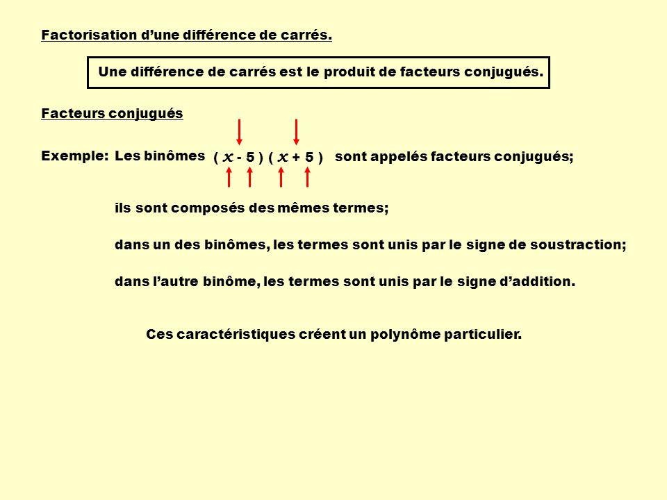 Une différence de carrés est le produit de facteurs conjugués.