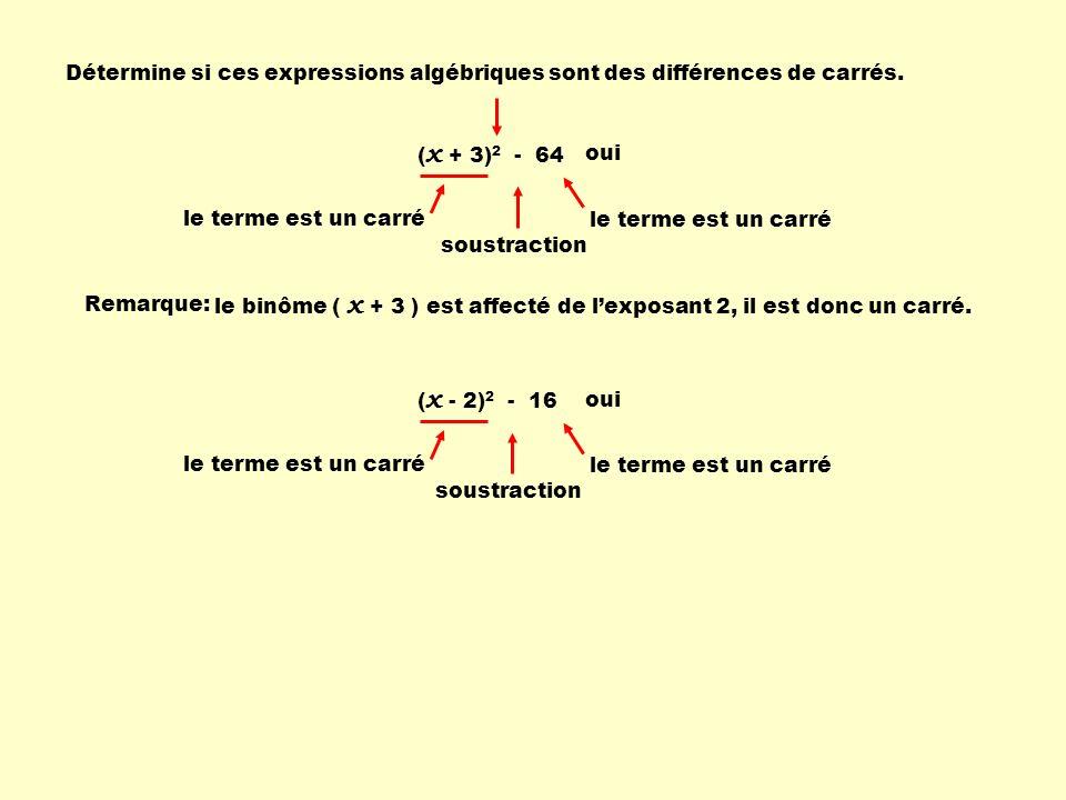 ( x + 3) 2 - 64 oui le terme est un carré soustraction le terme est un carré Détermine si ces expressions algébriques sont des différences de carrés.
