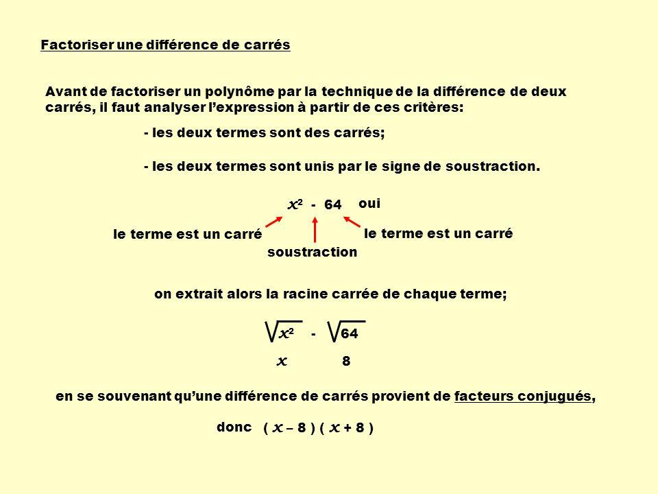 Factoriser une différence de carrés Avant de factoriser un polynôme par la technique de la différence de deux carrés, il faut analyser lexpression à partir de ces critères: - les deux termes sont des carrés; - les deux termes sont unis par le signe de soustraction.