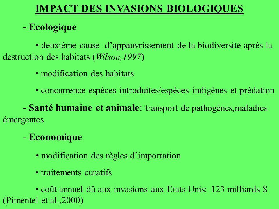 IMPACT DES INVASIONS BIOLOGIQUES - Ecologique deuxième cause dappauvrissement de la biodiversité après la destruction des habitats (Wilson,1997) modif