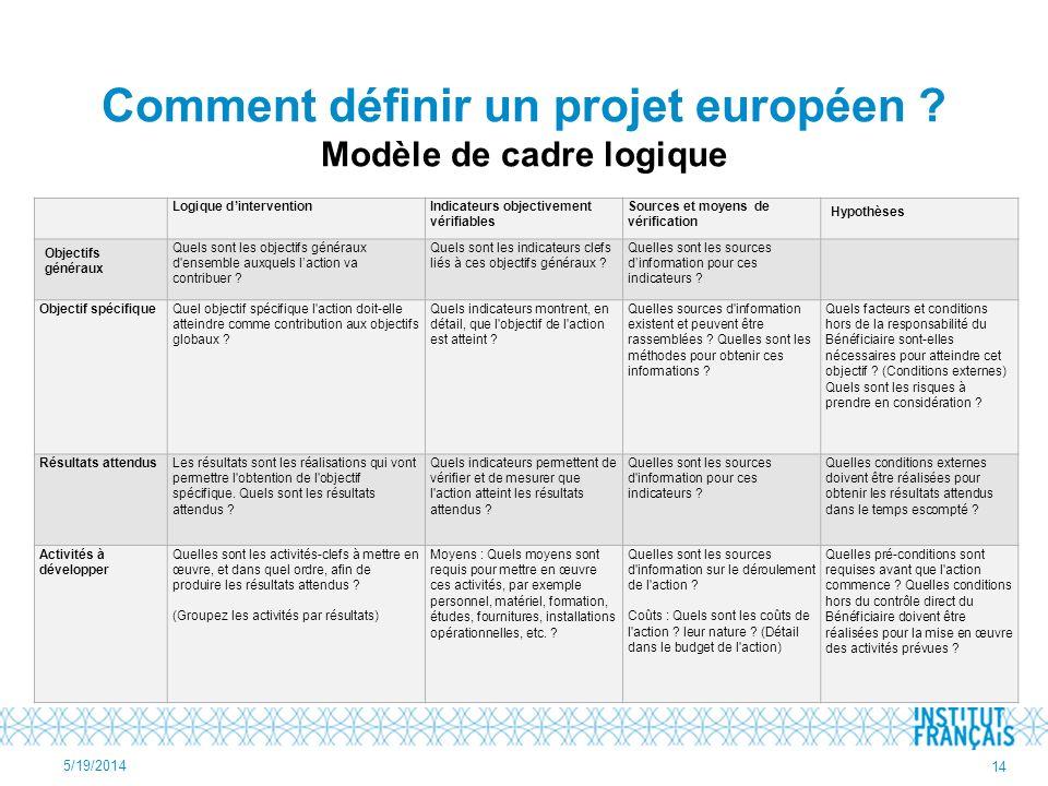 Comment définir un projet européen ? Modèle de cadre logique 5/19/2014 14 Logique dinterventionIndicateurs objectivement vérifiables Sources et moyens