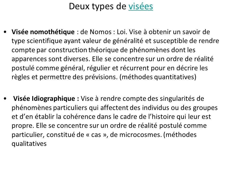 Deux types de viséesvisées Visée nomothétique : de Nomos : Loi. Vise à obtenir un savoir de type scientifique ayant valeur de généralité et susceptibl