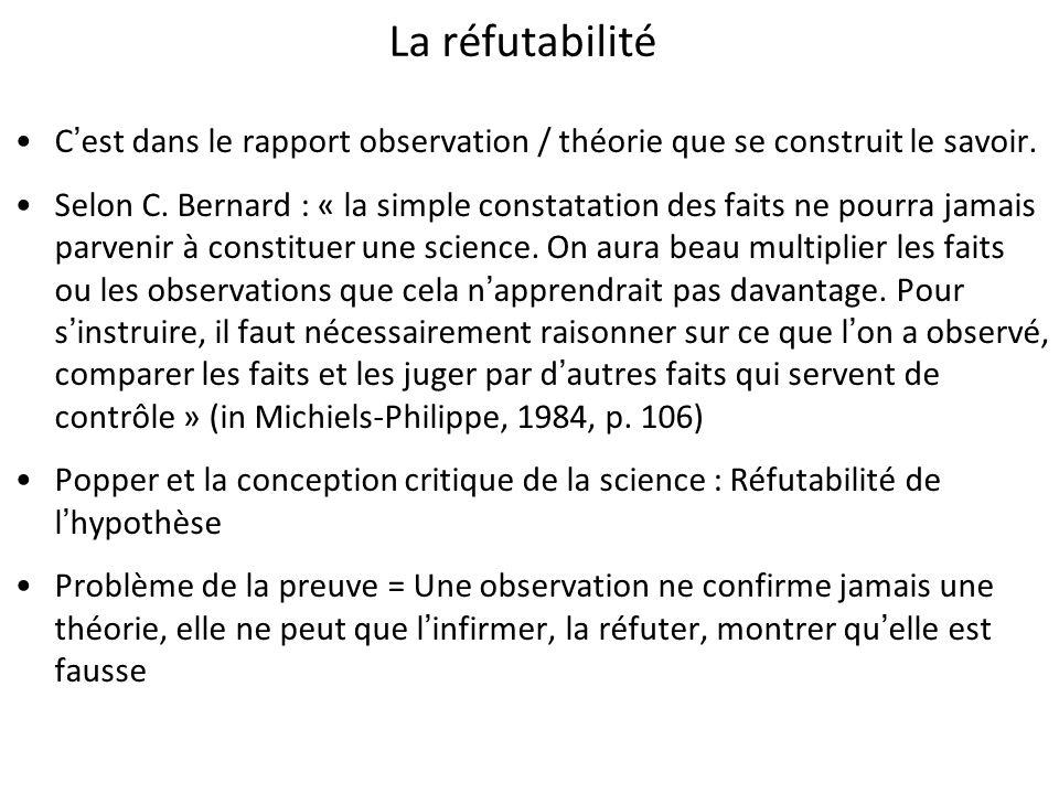 La réfutabilité Ainsi, selon Popper « est scientifique toute affirmation réfutable, cest-à-dire telle quon soit capable dimaginer un état du monde qui amènerait à conclure quelle est fausse » (Ghiglione & Richard, 1992, p.