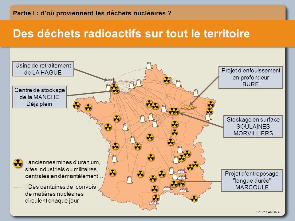 Des déchets radioactifs sur tout le territoire Partie I : doù proviennent les déchets nucléaires .