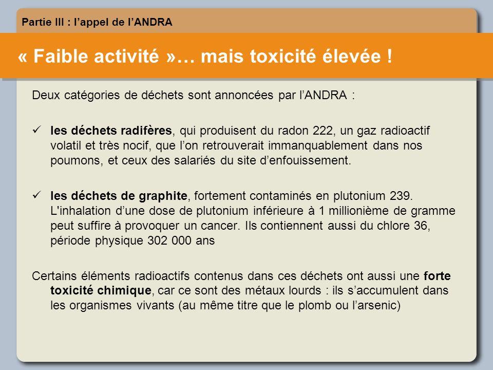 « Faible activité »… mais toxicité élevée .