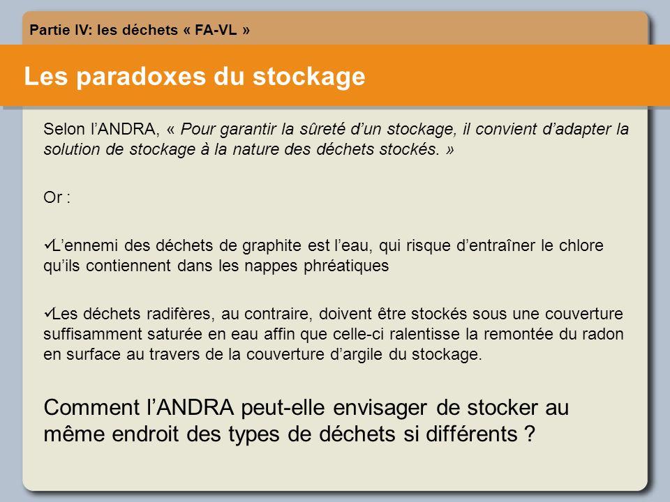 Les paradoxes du stockage Partie IV: les déchets « FA-VL » Selon lANDRA, « Pour garantir la sûreté dun stockage, il convient dadapter la solution de stockage à la nature des déchets stockés.