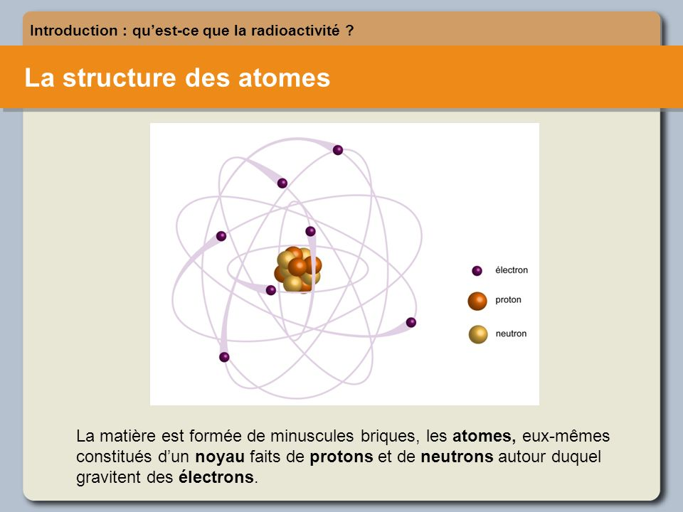 La structure des atomes Introduction : quest-ce que la radioactivité .