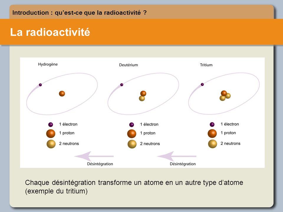 La radioactivité Introduction : quest-ce que la radioactivité .