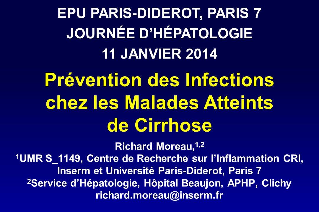 Richard Moreau, 1,2 1 UMR S_1149, Centre de Recherche sur lInflammation CRI, Inserm et Université Paris-Diderot, Paris 7 2 Service dHépatologie, Hôpit