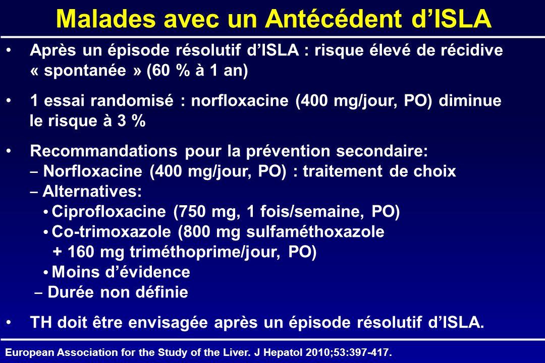 Après un épisode résolutif dISLA : risque élevé de récidive « spontanée » (60 % à 1 an) 1 essai randomisé : norfloxacine (400 mg/jour, PO) diminue le
