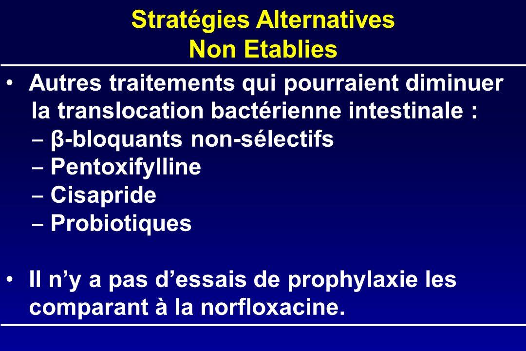 Autres traitements qui pourraient diminuer la translocation bactérienne intestinale : β-bloquants non-sélectifs Pentoxifylline Cisapride Probiotiques