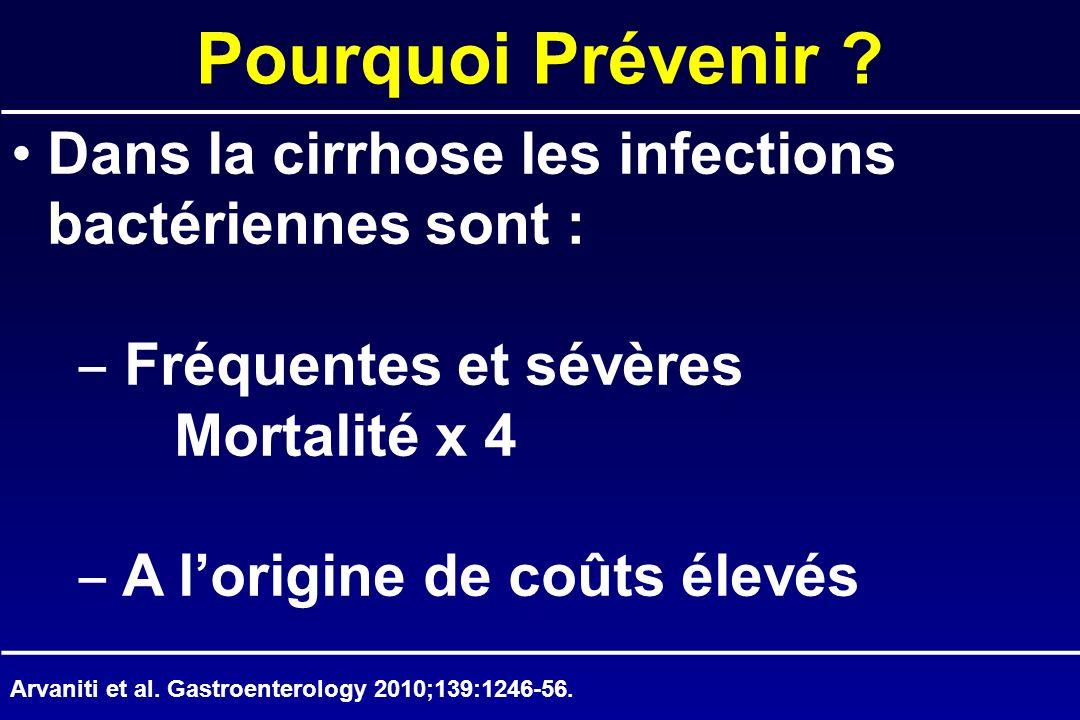 Dans la cirrhose les infections bactériennes sont : Fréquentes et sévères Mortalité x 4 A lorigine de coûts élevés Pourquoi Prévenir ? Arvaniti et al.