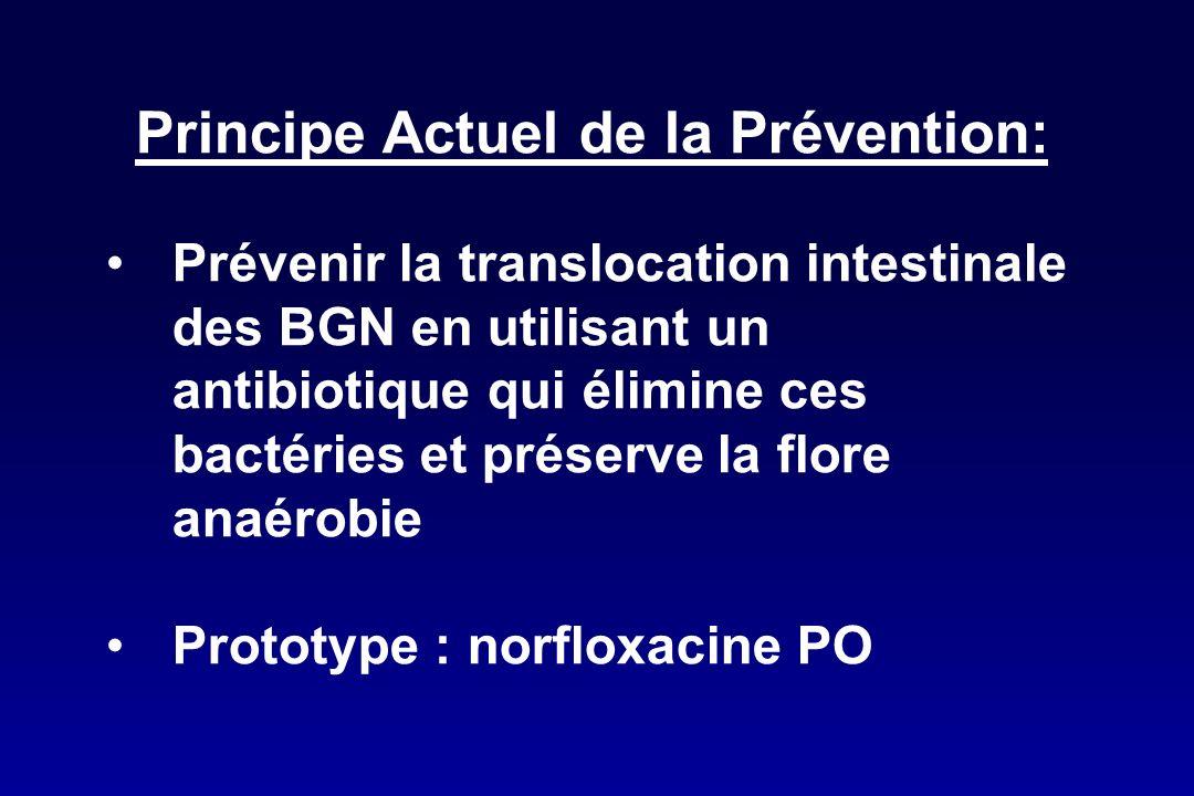 Principe Actuel de la Prévention: Prévenir la translocation intestinale des BGN en utilisant un antibiotique qui élimine ces bactéries et préserve la