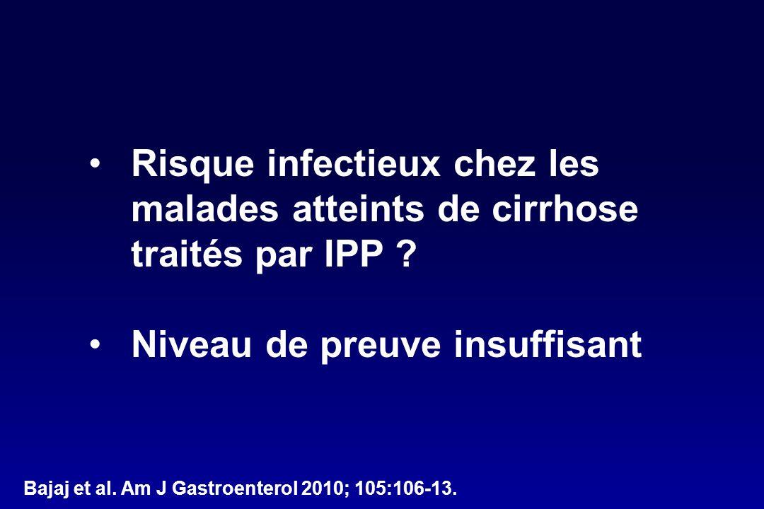 Risque infectieux chez les malades atteints de cirrhose traités par IPP ? Niveau de preuve insuffisant Bajaj et al. Am J Gastroenterol 2010; 105:106-1