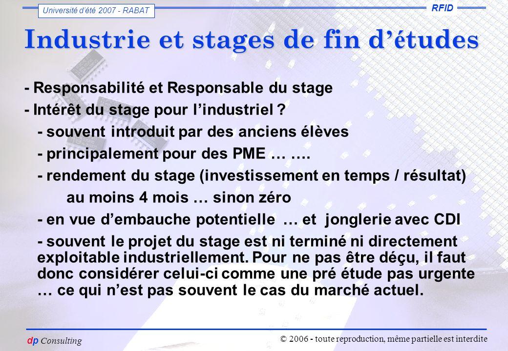 vous êtes un petit voyou dutiliser ces slides sans mon autorisation Dominique PARET dp Consulting RFID Université dété 2007 - RABAT © 2006 - toute reproduction, même partielle est interdite - Responsabilité et Responsable du stage - Intérêt du stage pour lindustriel .
