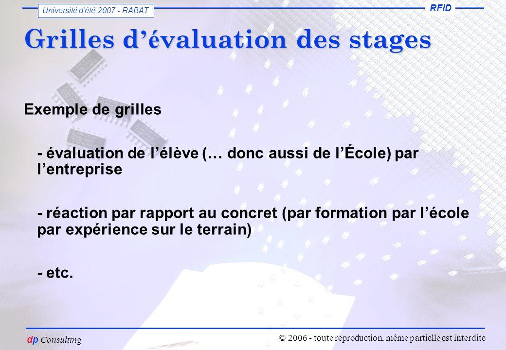 vous êtes un petit voyou dutiliser ces slides sans mon autorisation Dominique PARET dp Consulting RFID Université dété 2007 - RABAT © 2006 - toute reproduction, même partielle est interdite Exemple de grilles - évaluation de lélève (… donc aussi de lÉcole) par lentreprise - réaction par rapport au concret (par formation par lécole par expérience sur le terrain) - etc.