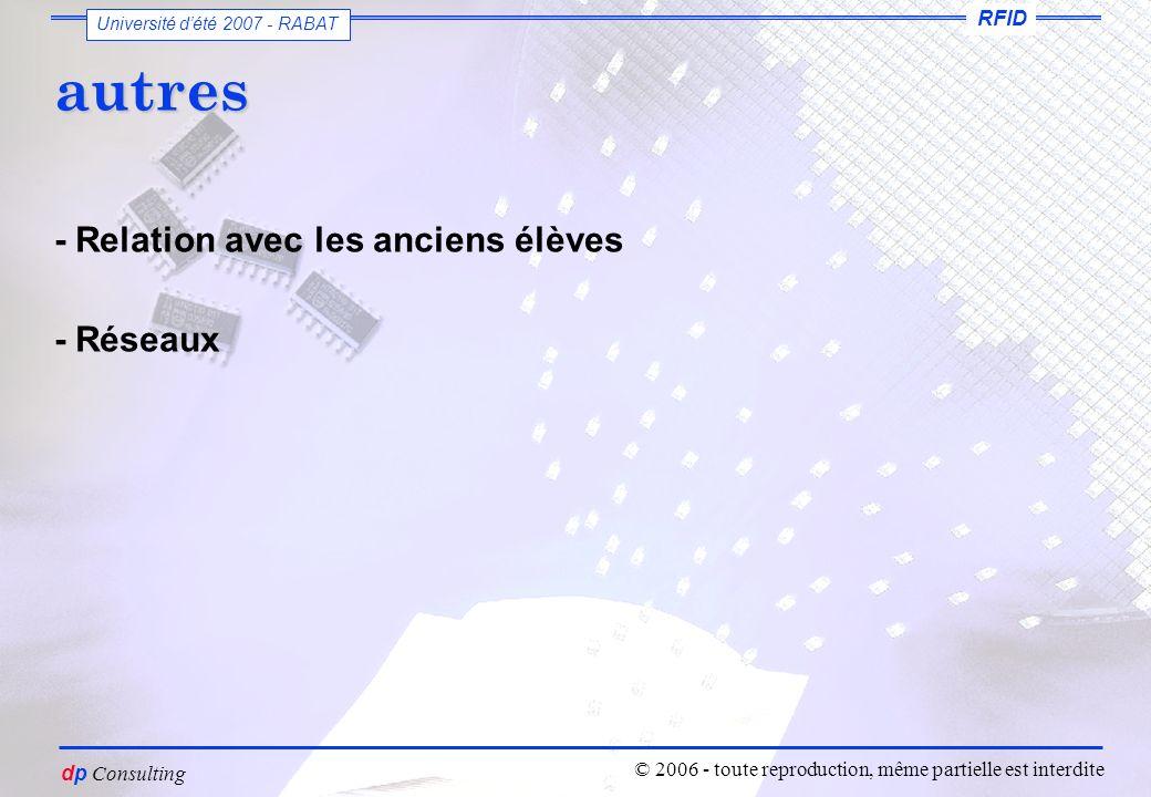 vous êtes un petit voyou dutiliser ces slides sans mon autorisation Dominique PARET dp Consulting RFID Université dété 2007 - RABAT © 2006 - toute reproduction, même partielle est interdite autres - Relation avec les anciens élèves - Réseaux