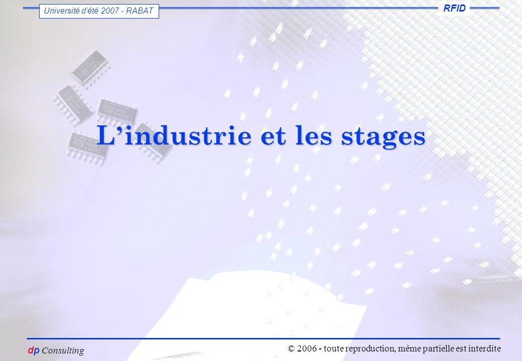 vous êtes un petit voyou dutiliser ces slides sans mon autorisation Dominique PARET dp Consulting RFID Université dété 2007 - RABAT © 2006 - toute reproduction, même partielle est interdite L industrie et les stages