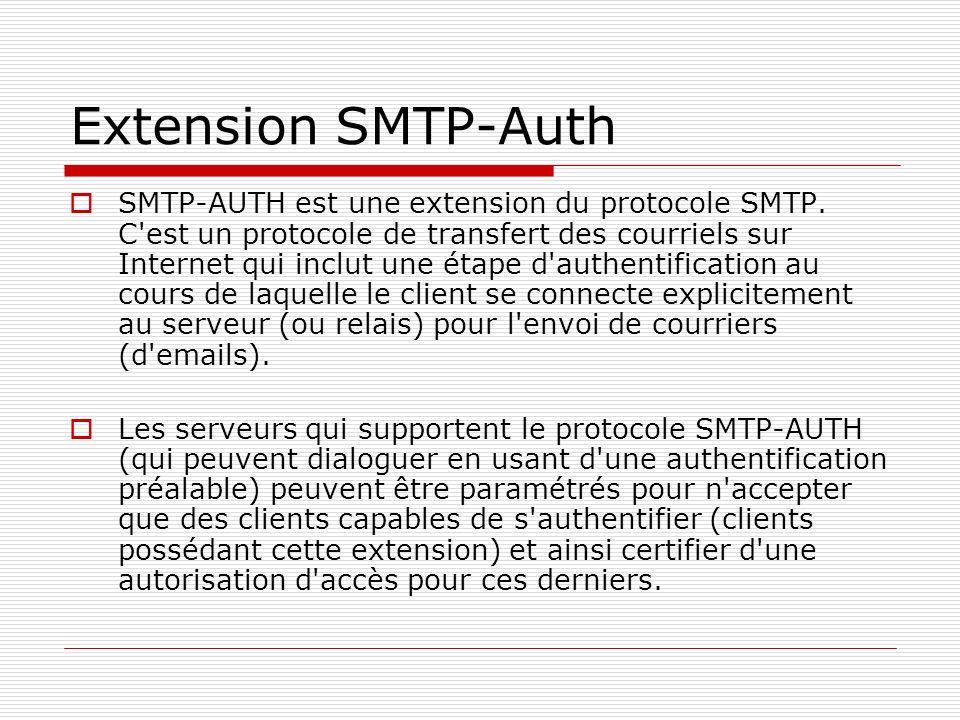 Extension SMTP-Auth SMTP-AUTH est une extension du protocole SMTP. C'est un protocole de transfert des courriels sur Internet qui inclut une étape d'a