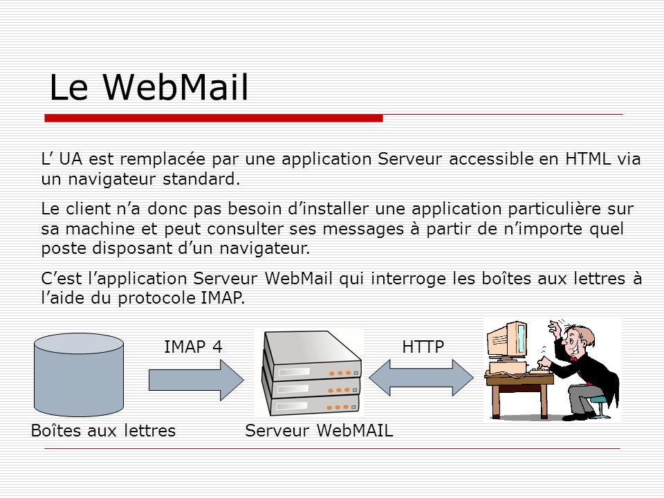 Le WebMail L UA est remplacée par une application Serveur accessible en HTML via un navigateur standard. Le client na donc pas besoin dinstaller une a