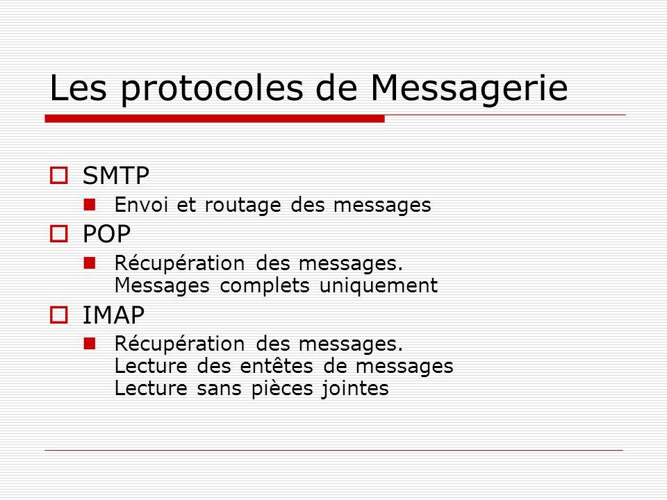 Les protocoles de Messagerie SMTP Envoi et routage des messages POP Récupération des messages. Messages complets uniquement IMAP Récupération des mess