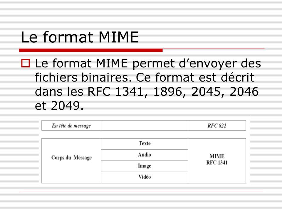 Le format MIME Le format MIME permet denvoyer des fichiers binaires. Ce format est décrit dans les RFC 1341, 1896, 2045, 2046 et 2049.