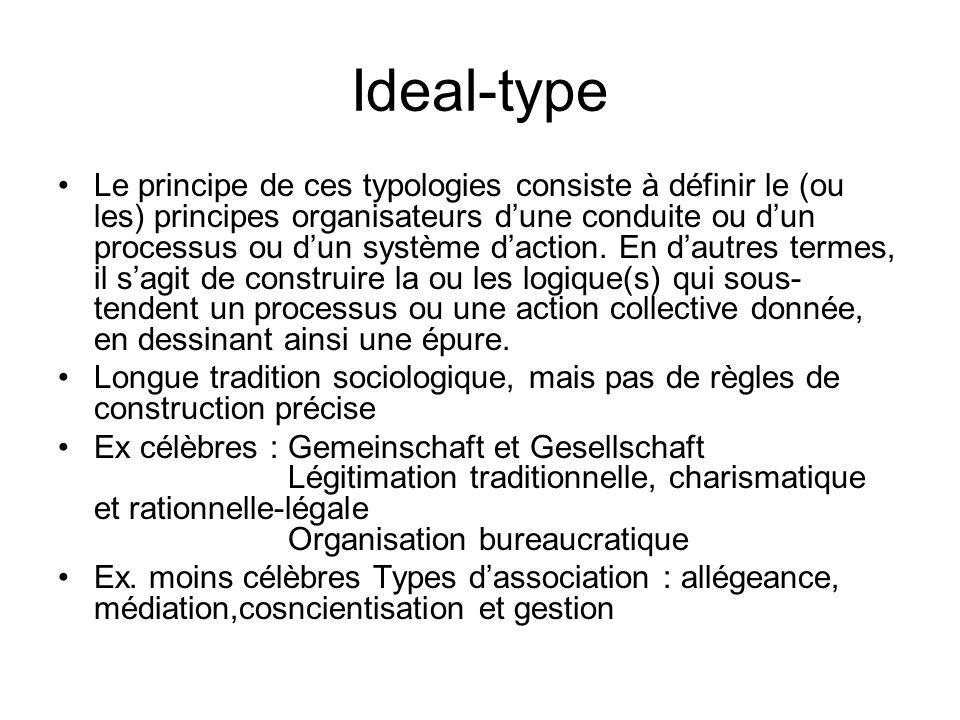 Ideal-type Le principe de ces typologies consiste à définir le (ou les) principes organisateurs dune conduite ou dun processus ou dun système daction.