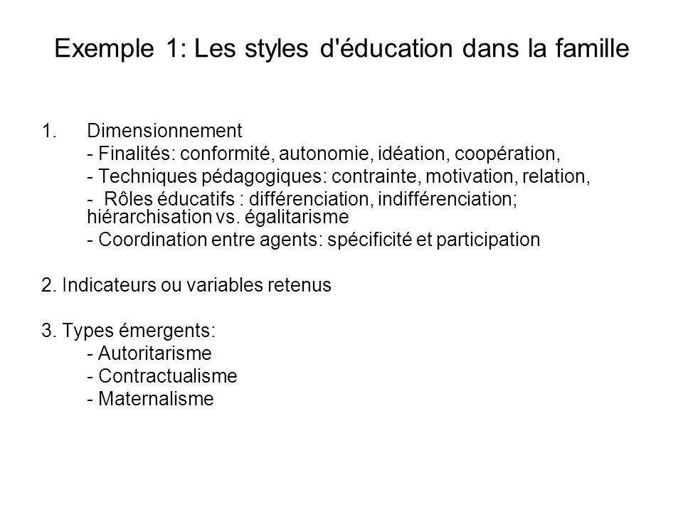Exemple 1: Les styles d'éducation dans la famille 1.Dimensionnement - Finalités: conformité, autonomie, idéation, coopération, - Techniques pédagogiqu