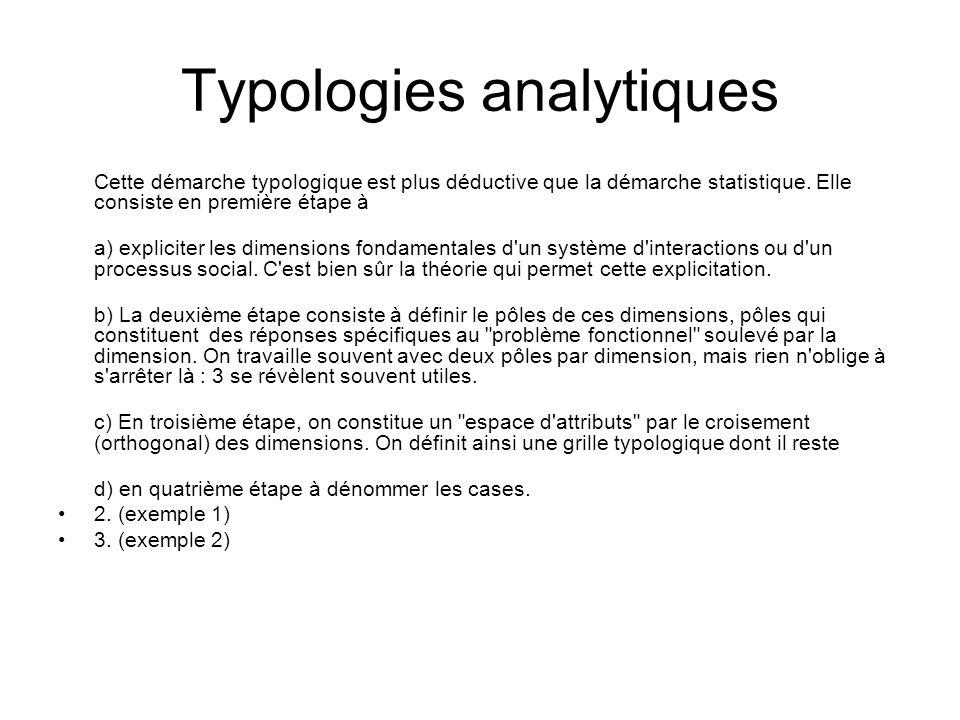 Typologies analytiques Cette démarche typologique est plus déductive que la démarche statistique. Elle consiste en première étape à a) expliciter les