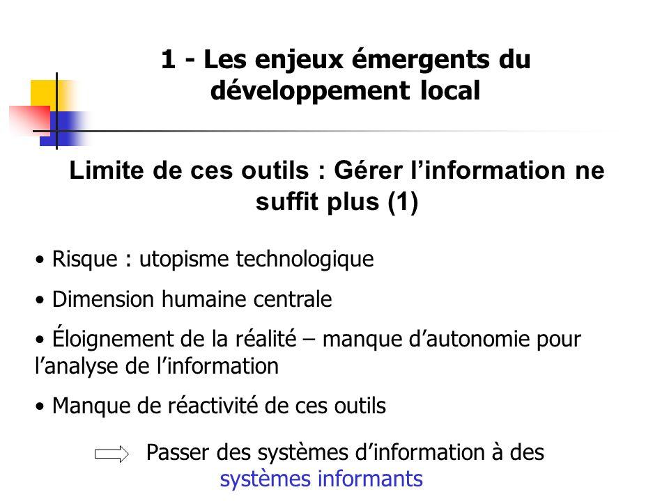 1 - Les enjeux émergents du développement local Limite de ces outils : Gérer linformation ne suffit plus (1) Risque : utopisme technologique Dimension