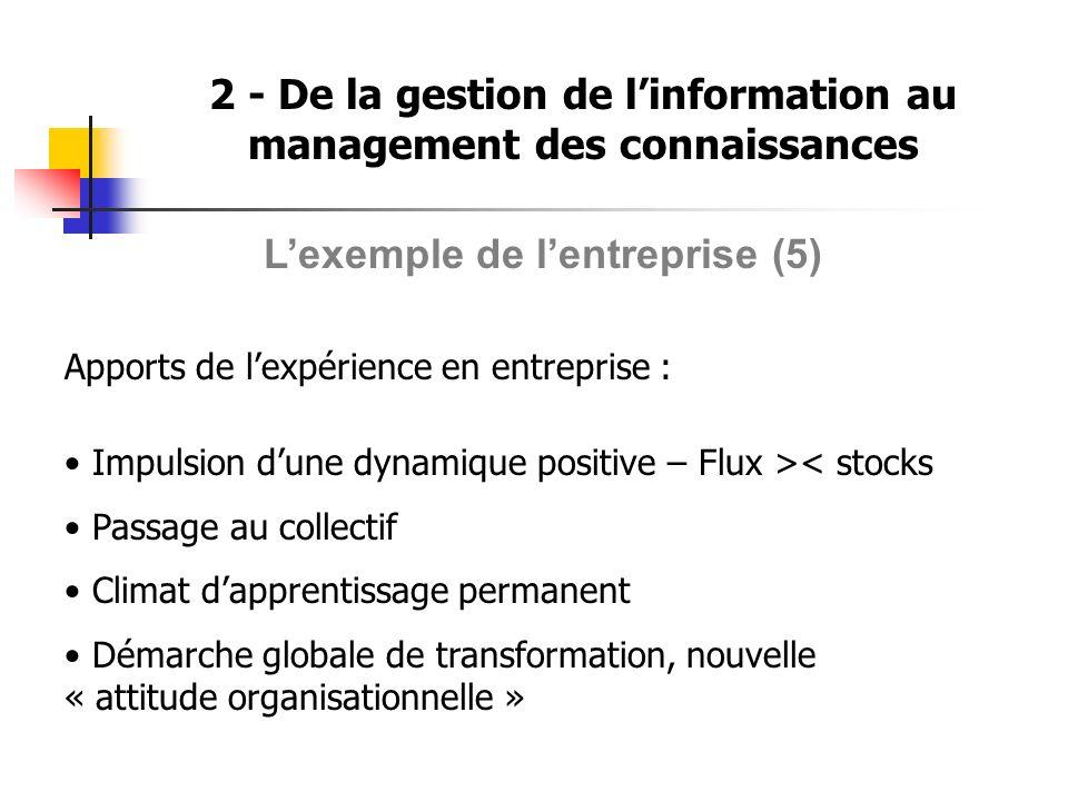2 - De la gestion de linformation au management des connaissances Lexemple de lentreprise (5) Apports de lexpérience en entreprise : Impulsion dune dy