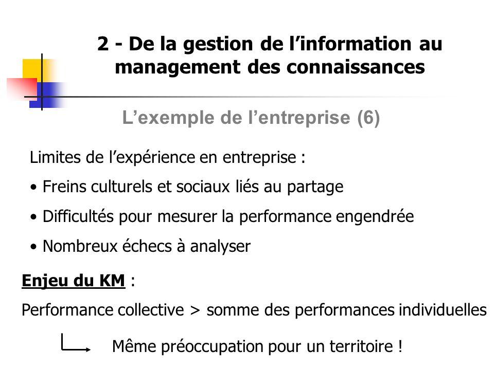 2 - De la gestion de linformation au management des connaissances Lexemple de lentreprise (6) Limites de lexpérience en entreprise : Freins culturels