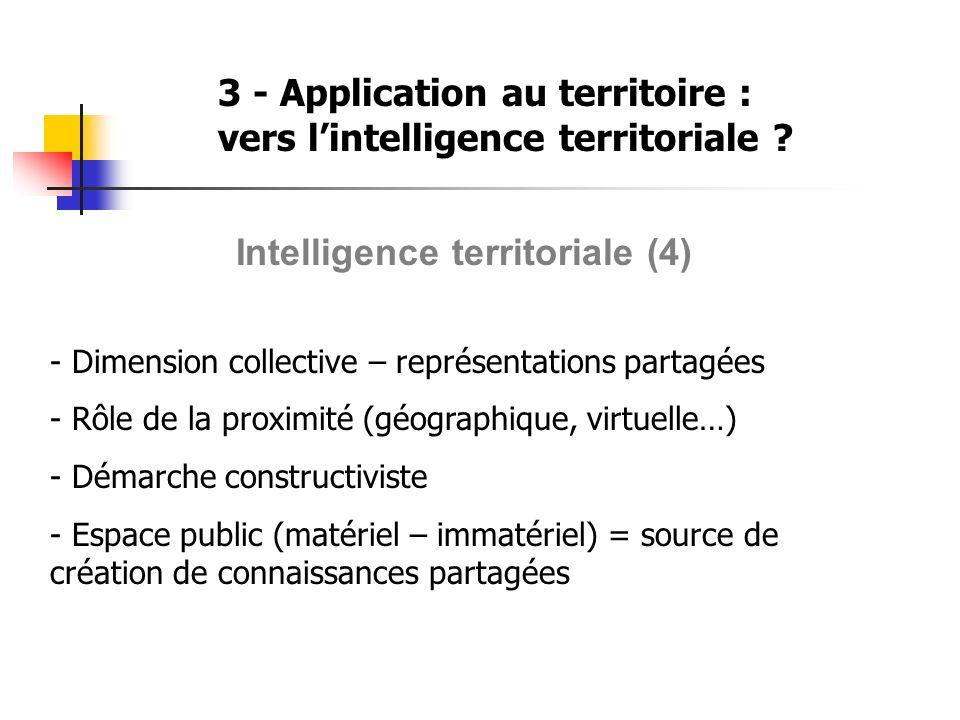 Intelligence territoriale (4) - Dimension collective – représentations partagées - Rôle de la proximité (géographique, virtuelle…) - Démarche construc