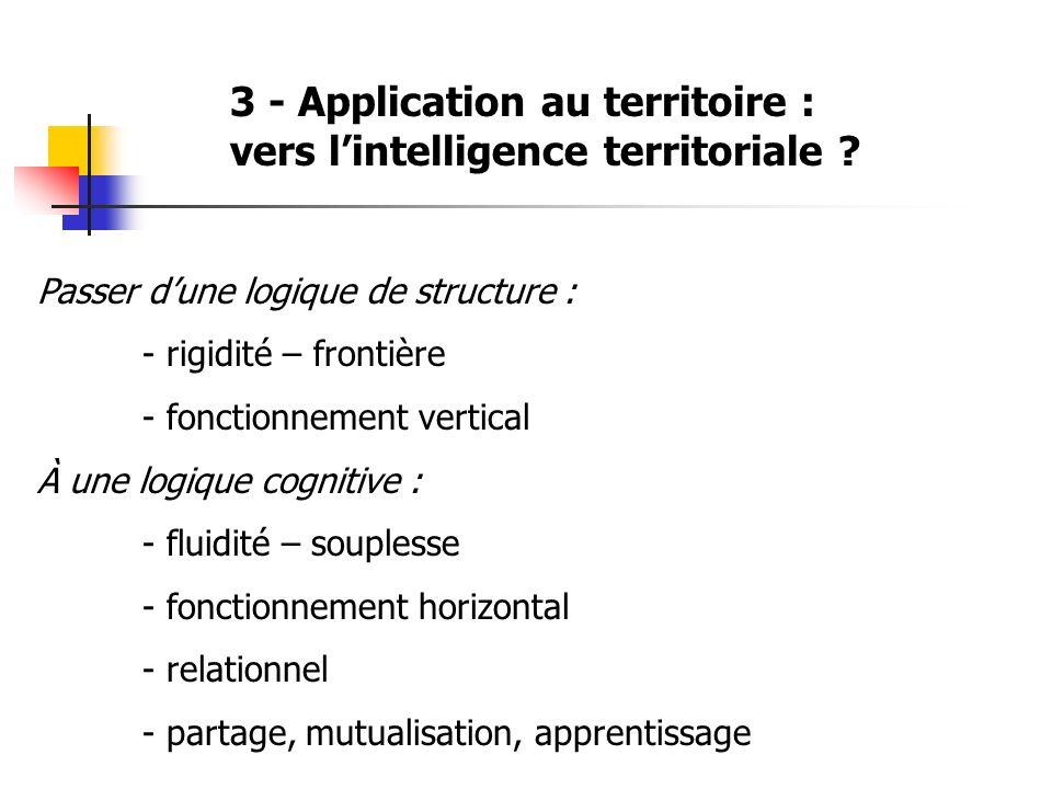 Passer dune logique de structure : - rigidité – frontière - fonctionnement vertical À une logique cognitive : - fluidité – souplesse - fonctionnement horizontal - relationnel - partage, mutualisation, apprentissage 3 - Application au territoire : vers lintelligence territoriale ?