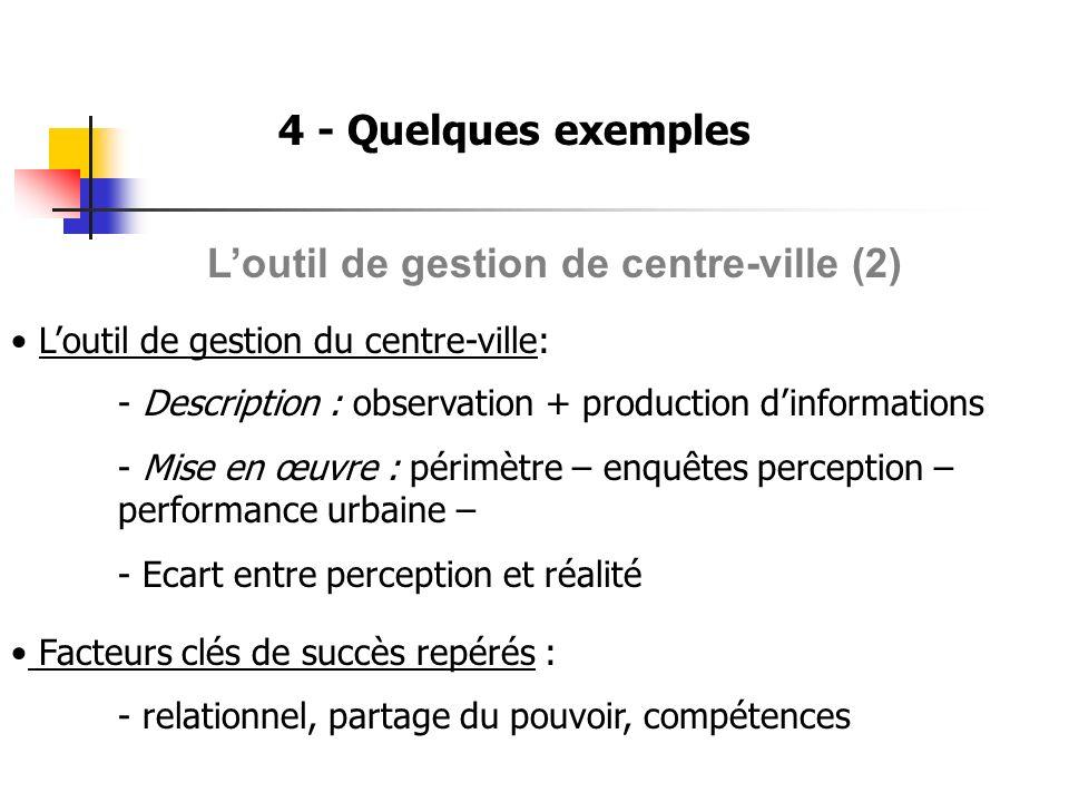 4 - Quelques exemples Loutil de gestion de centre-ville (2) Loutil de gestion du centre-ville: - Description : observation + production dinformations