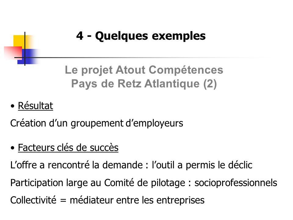 4 - Quelques exemples Le projet Atout Compétences Pays de Retz Atlantique (2) Résultat Création dun groupement demployeurs Facteurs clés de succès Lof