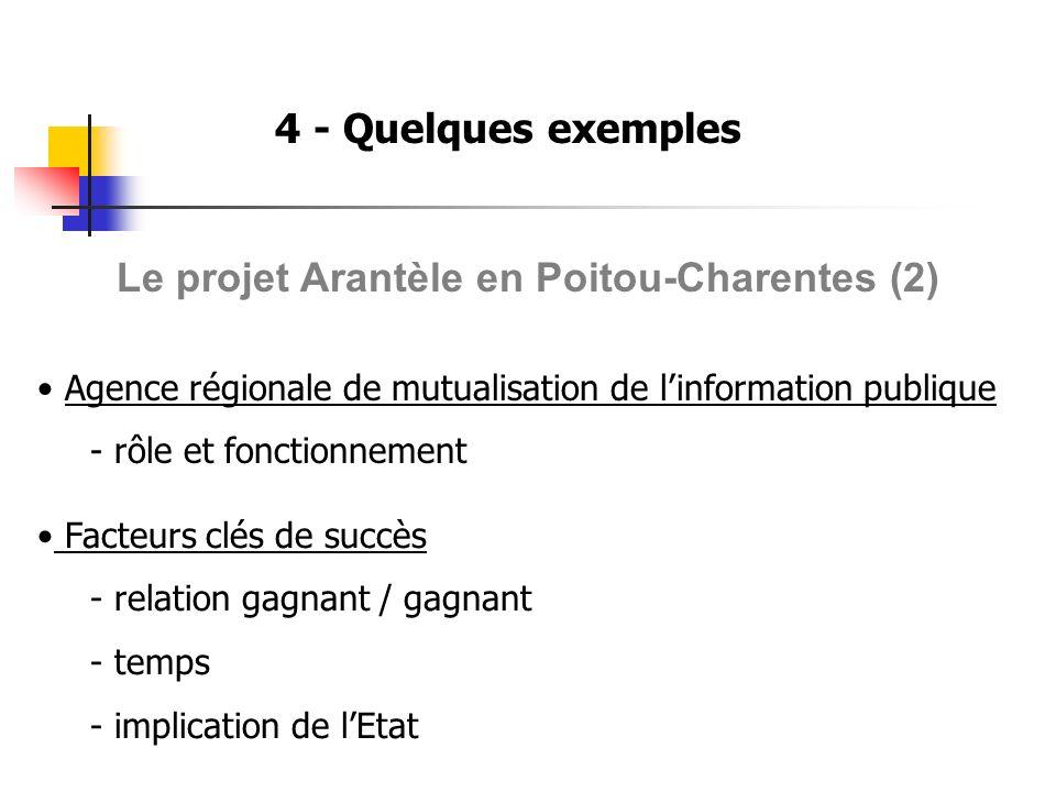 4 - Quelques exemples Le projet Arantèle en Poitou-Charentes (2) Agence régionale de mutualisation de linformation publique - rôle et fonctionnement F