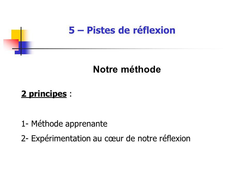 5 – Pistes de réflexion Notre méthode 2 principes : 1- Méthode apprenante 2- Expérimentation au cœur de notre réflexion