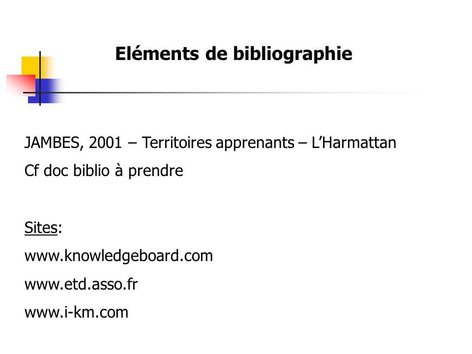 Eléments de bibliographie JAMBES, 2001 – Territoires apprenants – LHarmattan Cf doc biblio à prendre Sites: www.knowledgeboard.com www.etd.asso.fr www.i-km.com