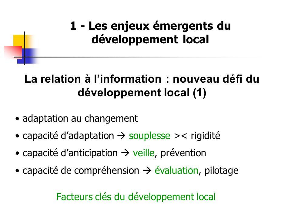 1 - Les enjeux émergents du développement local La relation à linformation : nouveau défi du développement local (1) adaptation au changement capacité dadaptation souplesse >< rigidité capacité danticipation veille, prévention capacité de compréhension évaluation, pilotage Facteurs clés du développement local