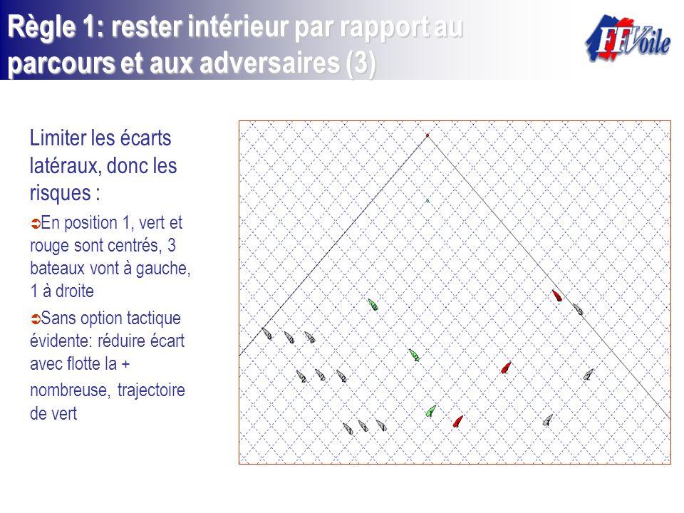 Limiter les écarts latéraux, donc les risques : En position 1, vert et rouge sont centrés, 3 bateaux vont à gauche, 1 à droite Sans option tactique év