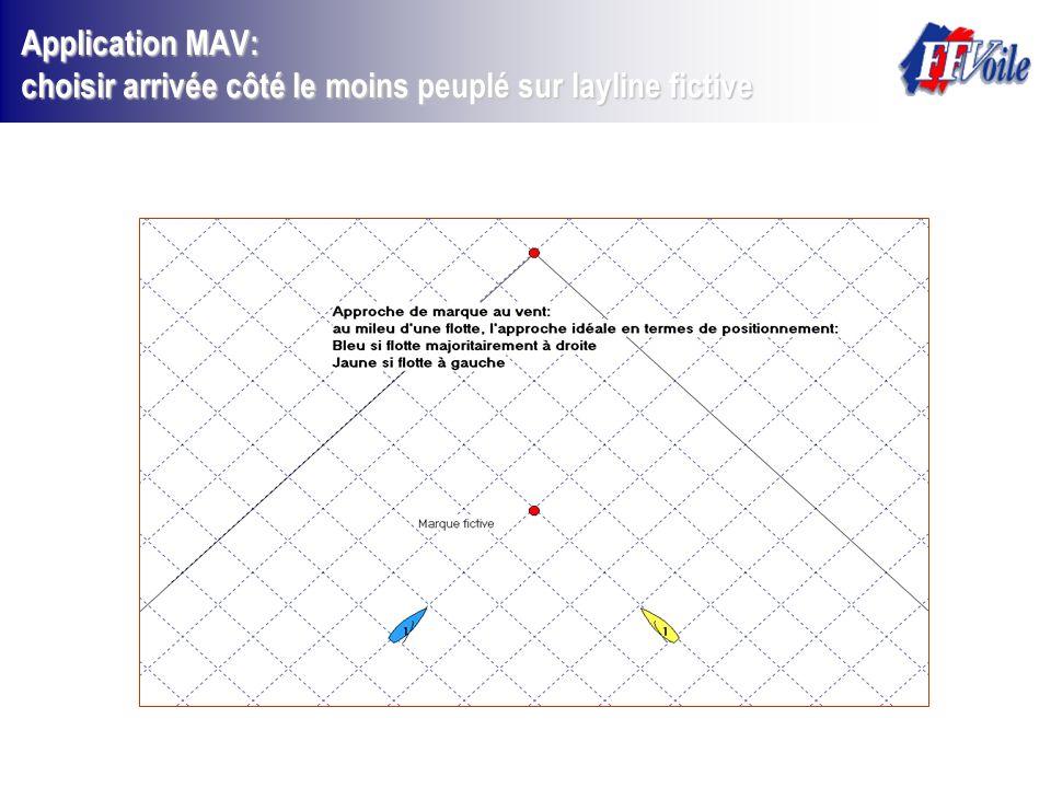 Application MAV: choisir arrivée côté le moins peuplé sur layline fictive