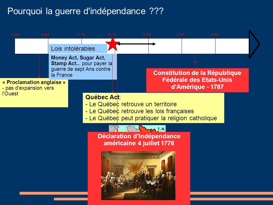 Pourquoi la guerre d'indépendance ??? 17601765177017751780 1785 1790 « Proclamation anglaise » - pas d'expansion vers l'Ouest Lois intolérables Money