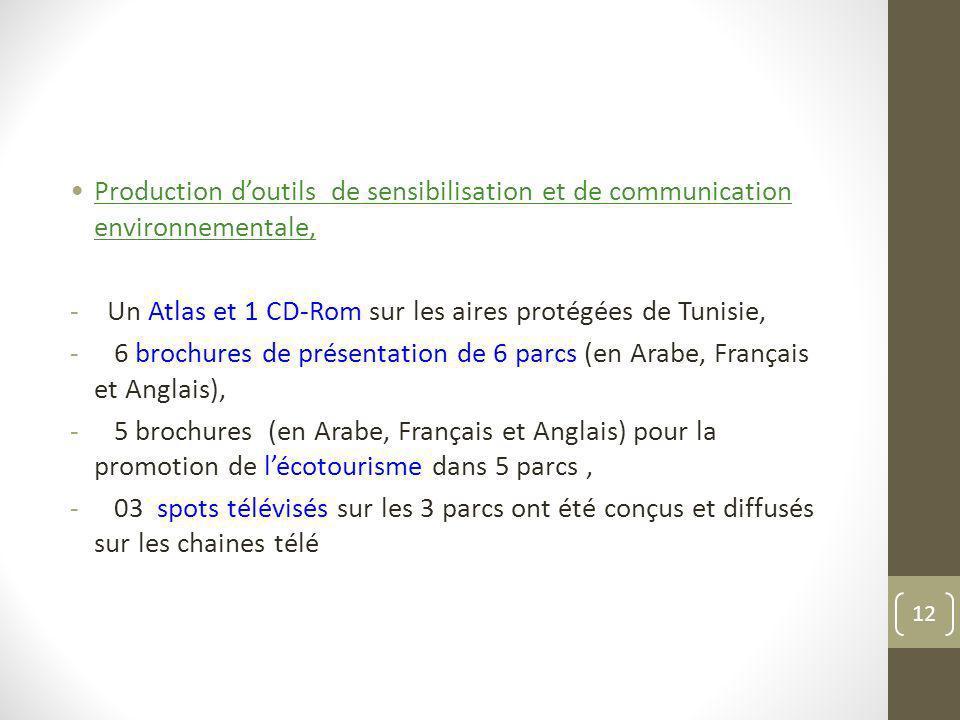 Production doutils de sensibilisation et de communication environnementale, - Un Atlas et 1 CD-Rom sur les aires protégées de Tunisie, - 6 brochures d