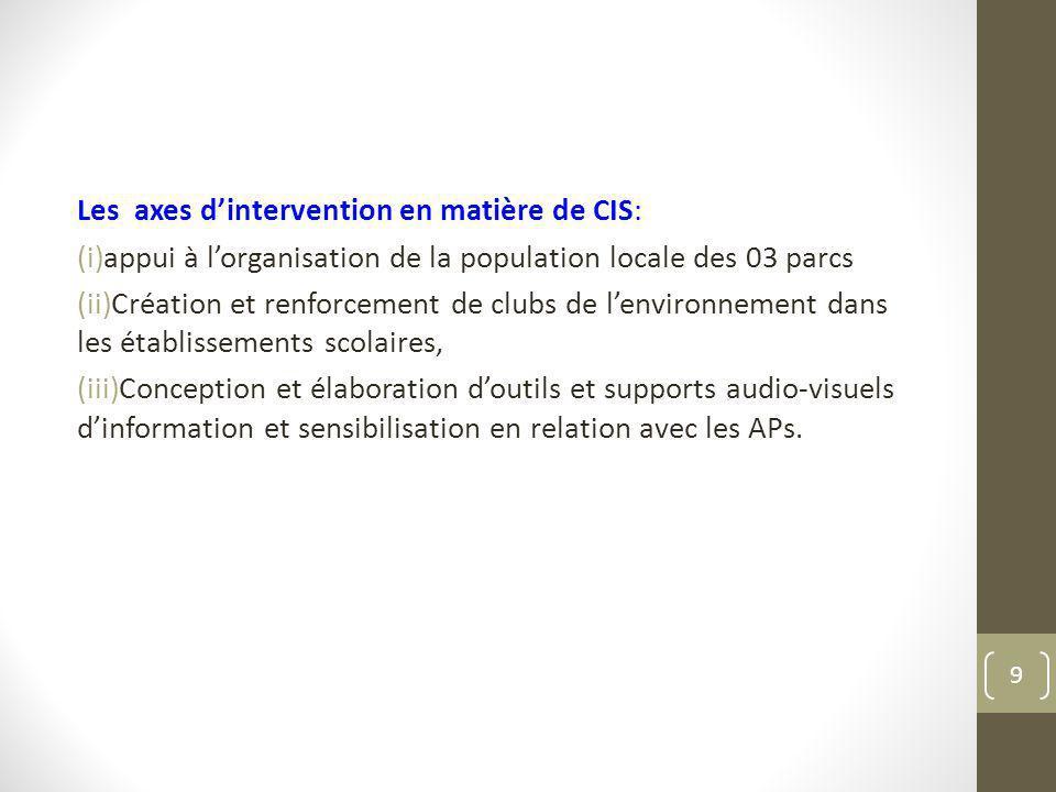 Les axes dintervention en matière de CIS: (i)appui à lorganisation de la population locale des 03 parcs (ii)Création et renforcement de clubs de lenvi