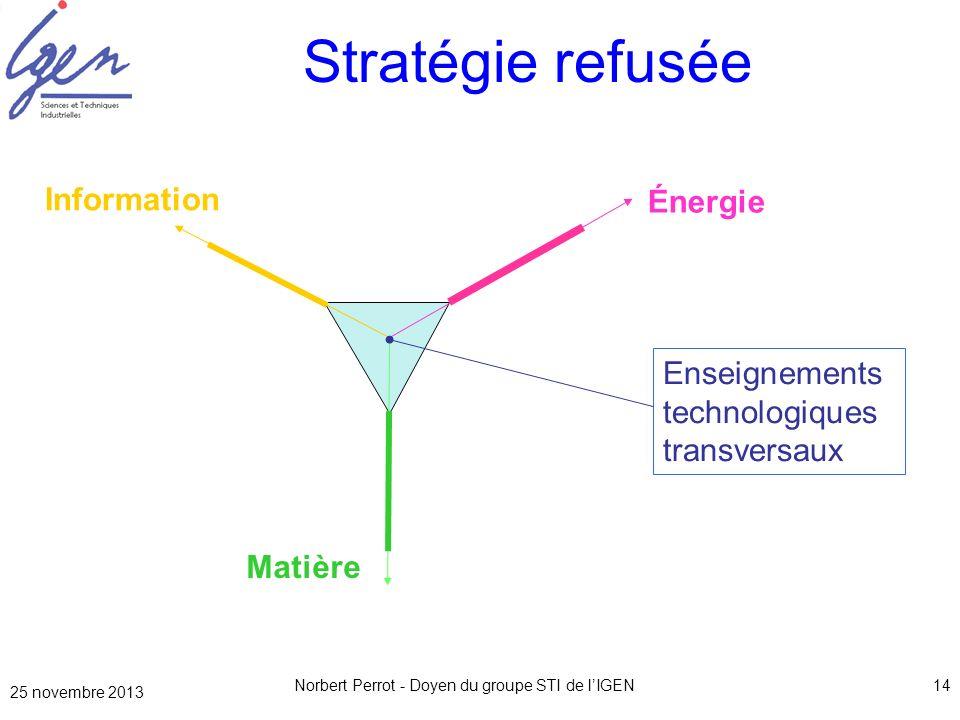 Norbert Perrot - Doyen du groupe STI de lIGEN14 Enseignements technologiques transversaux Énergie Matière Information Stratégie refusée 25 novembre 20