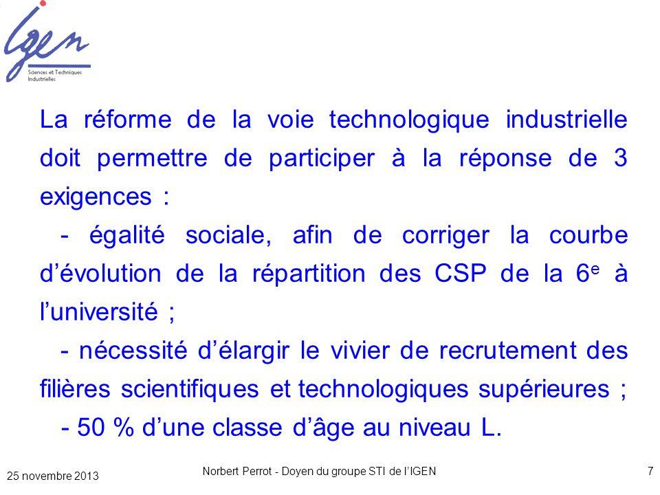 25 novembre 2013 Norbert Perrot - Doyen du groupe STI de lIGEN38 Les programmes de S-SI et de STI2D se situent dans un véritable continuum de lenseignement de la technologie de la 6 e aux sciences industrielles de lingénieur en CPGE.