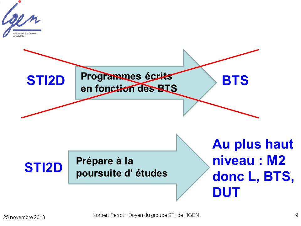 Norbert Perrot - Doyen du groupe STI de lIGEN9 STI2DBTS STI2D Au plus haut niveau : M2 donc L, BTS, DUT Prépare à la poursuite d études Programmes écr