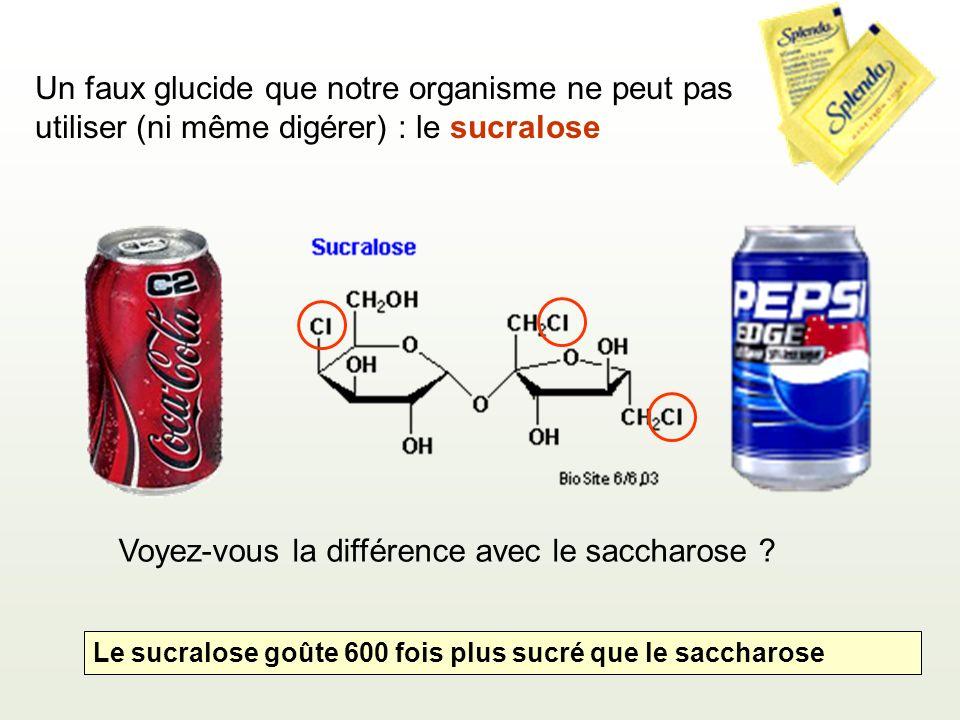 Un faux glucide que notre organisme ne peut pas utiliser (ni même digérer) : le sucralose Voyez-vous la différence avec le saccharose .
