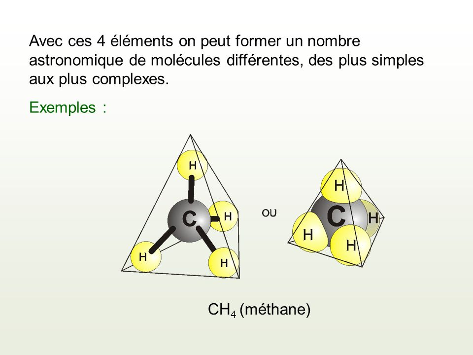 Avec ces 4 éléments on peut former un nombre astronomique de molécules différentes, des plus simples aux plus complexes. Exemples : CH 4 (méthane)